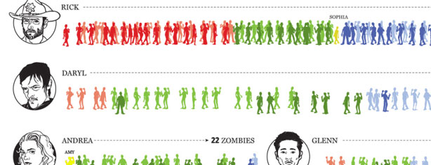WALKING DEAD KILL GRAPHIC