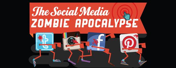 SOCIAL MEDIA ZOMBIE APOCALYPSE INFOGRAPHIC