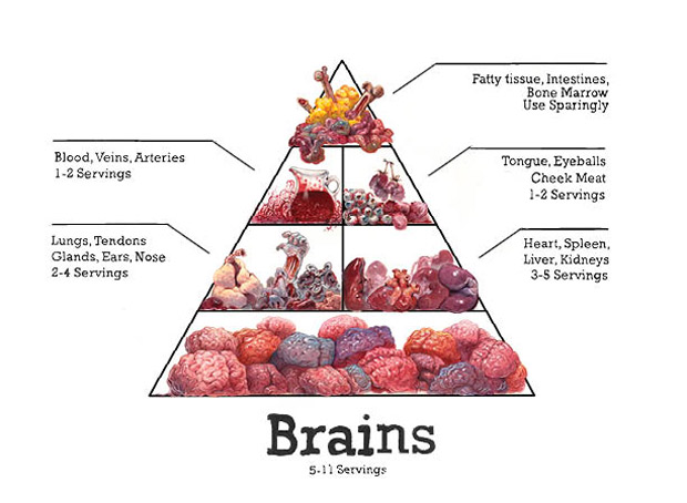 Food-Pyramid_2